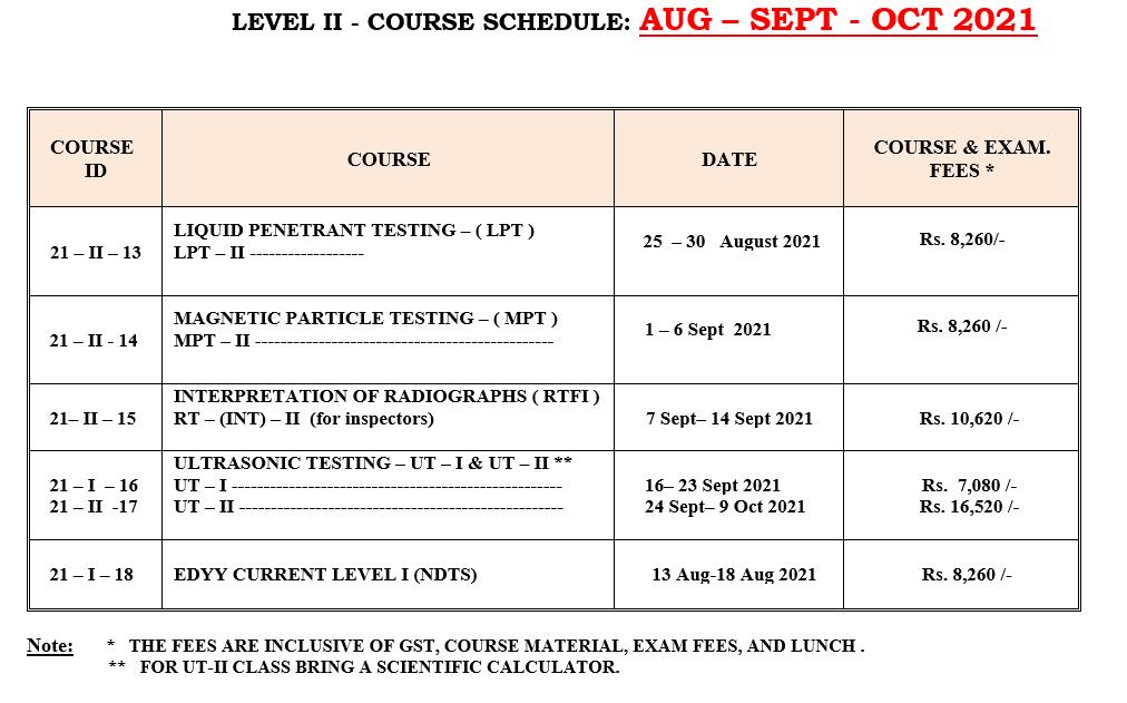 August schedule level 2